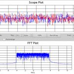 Basisband Signale im Zeit und Frequenzraum